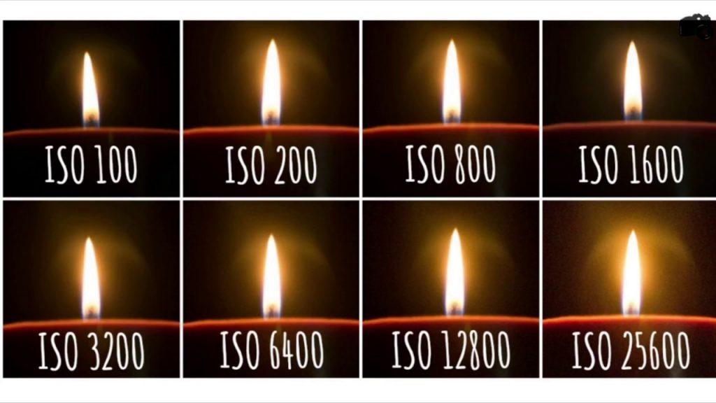 ISO ค่าความไวแสง